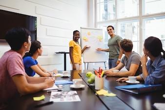 Os designers gráficos que discutem em quadro branco com seus colegas