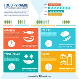 Pirâmide de alimento infográfico