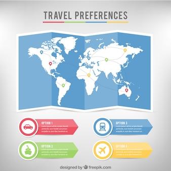 Preferências de viagem infográfico