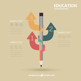 Projeto de educação vetor infografia