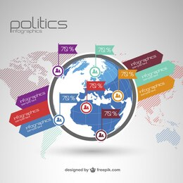 Projeto do globo livre infográfico
