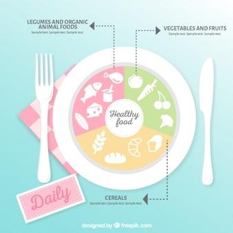 Saudável infográfico comida