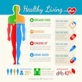 Saudável infográfico vivo
