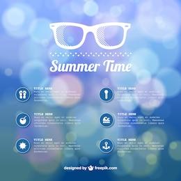 Template bokeh horário de verão