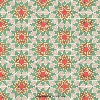 Teste padrão geométrico
