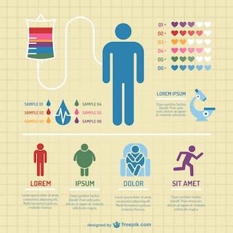 Transfusão de sangue infográfico