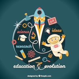 Bildung Evolution