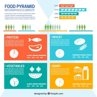 Nahrungsmittelpyramide Infografik