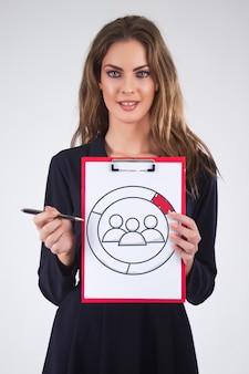 Geschäftsfrau halten Zwischenablage Papier Bericht Dokument mit Team Arbeit Symbol, Diagramm.