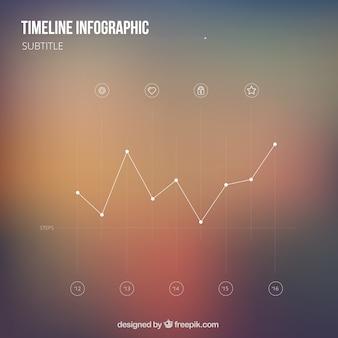 Infografik Timeline im minimalistischen Stil
