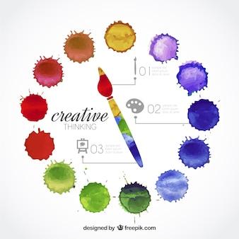 Kreatives Denken Infografik