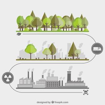 Umweltverschmutzung Konzept