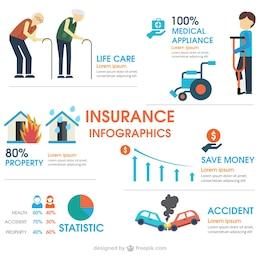 Versicherung Infografik