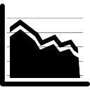 Dual Chart