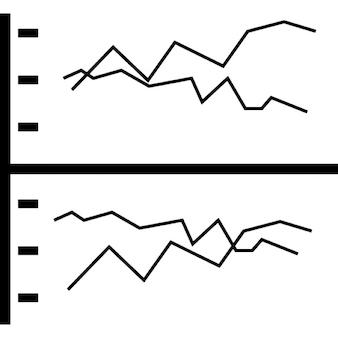 Dual stream chart