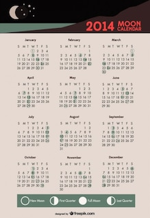 2014 Moon Calendar Lunar phases