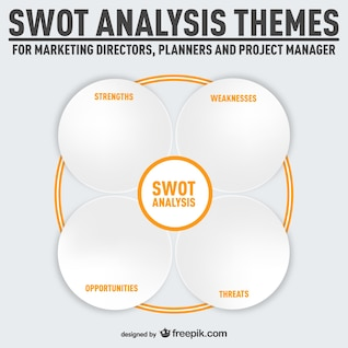 SWOT analysis infographics free downlod