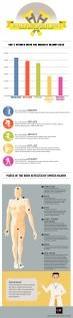 break a leg   sports stats