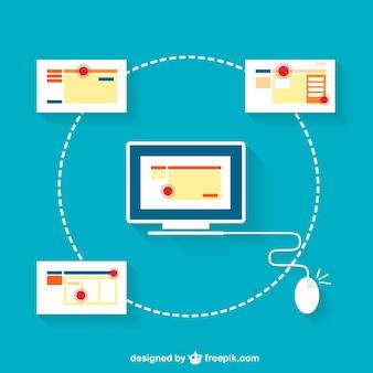 Browsing concept vector