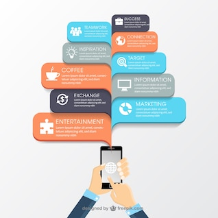 Business infographic with a mobile phone