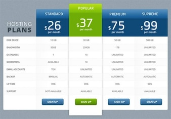 clean modern  column pricing table psd