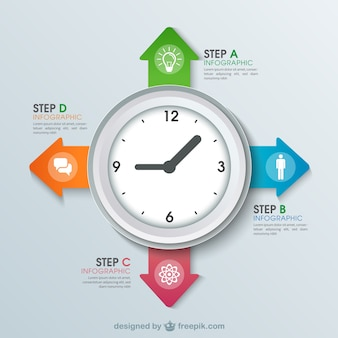 Clock infography