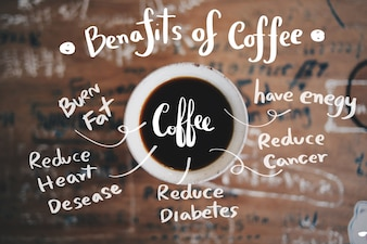 Coffee benefits background