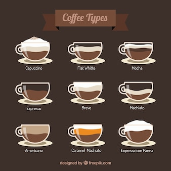 Coffee types