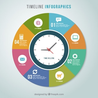 Colorful timeline infographic with a clock