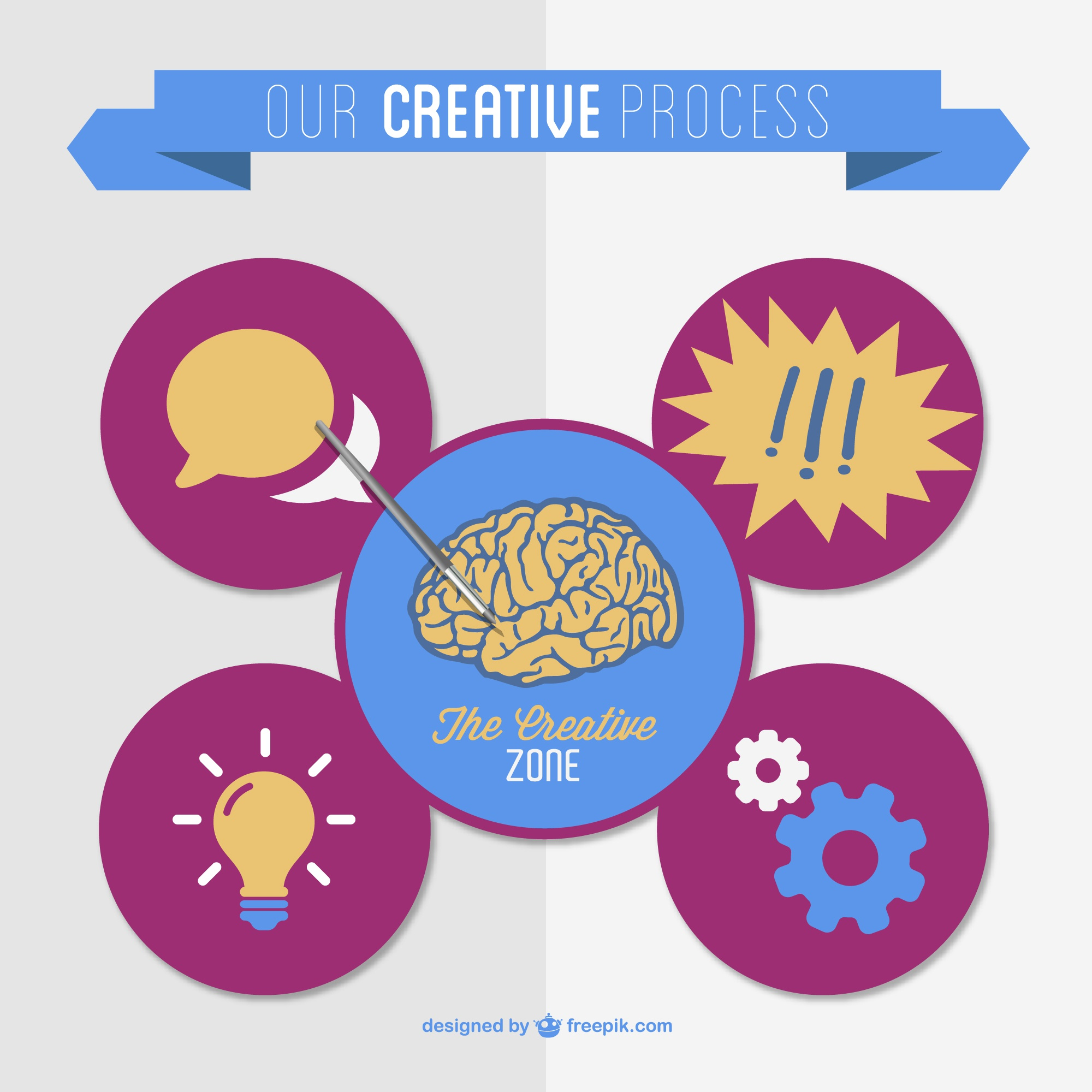 Creative process vector flat design