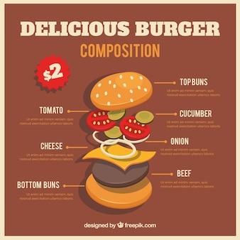 Delicious burger composition