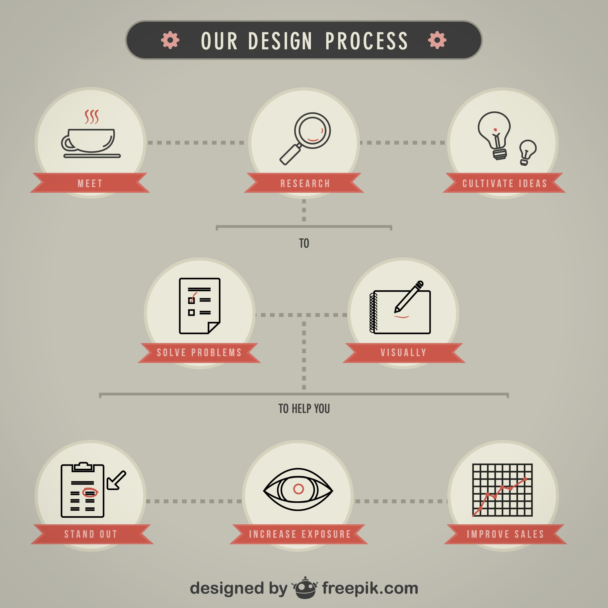 Design process vector strategy