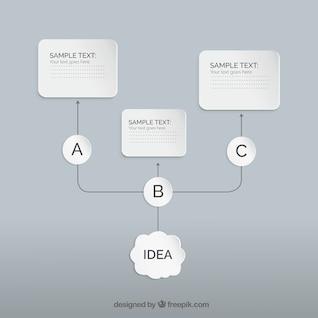 Developed idea