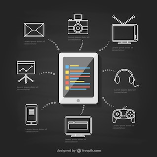 Devices vector infographic