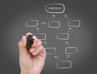 Diagram for success