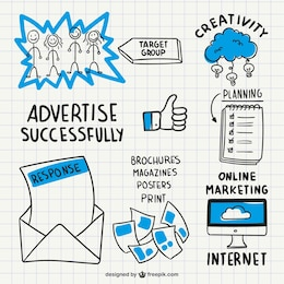 Digital marketing scribbles