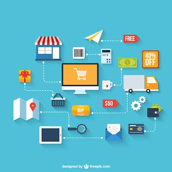E-business infographic