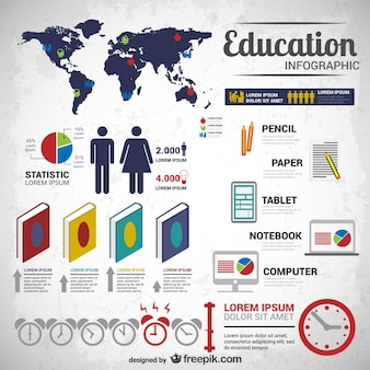 Education and study infographic template