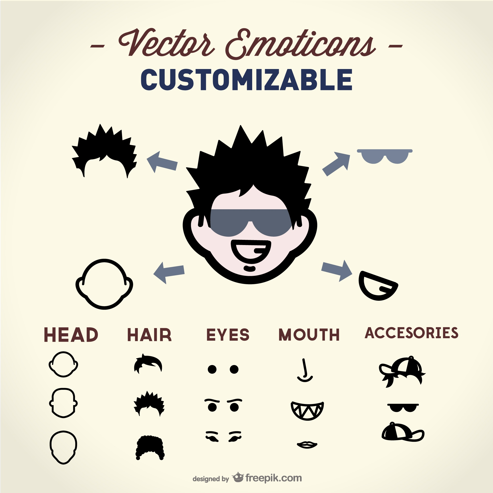 Face elements vector