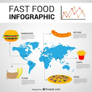 Fast food free vector infography