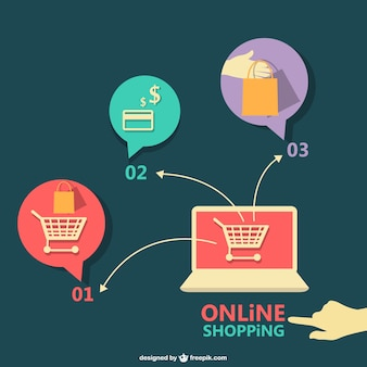 Flat vector online shopping illustration
