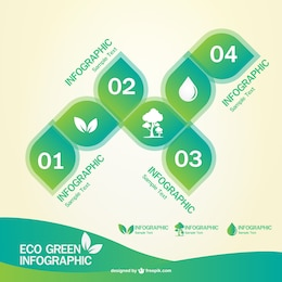 Green infographic design