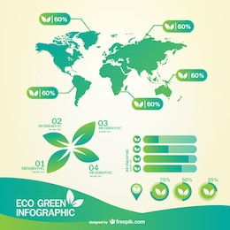 Green infographic global statistics
