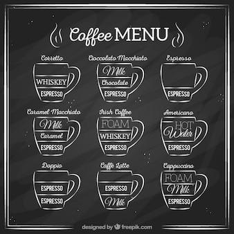 Hand drawn coffee menu