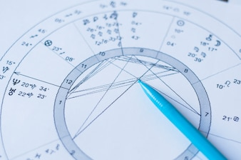 Horoscope chart. Horoscope wheel chart on white paper