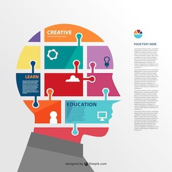 Human mind jigsaw infographic