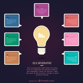 Idea infographic template