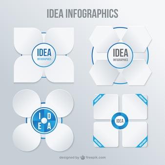 Idea infographics