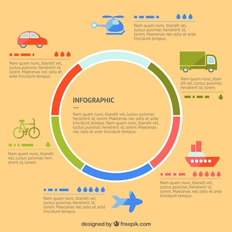 Infographic of transport