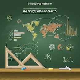 Infographic on blackboard